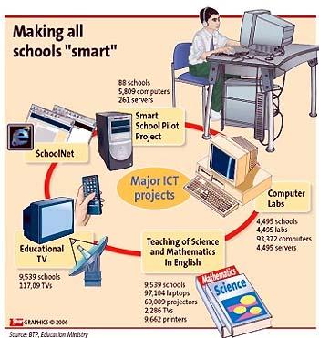 school-ict.jpg